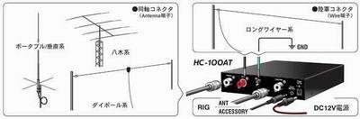 hc100at_setsuzoku.jpg